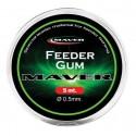 Feeder Gum Maver
